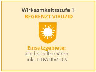 Begrenzt Viruzid