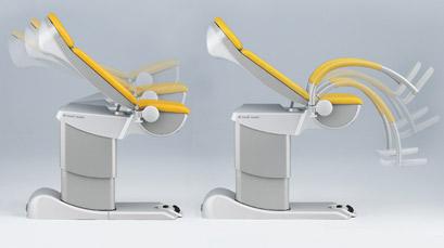 Verstellbarkeit medi-matic